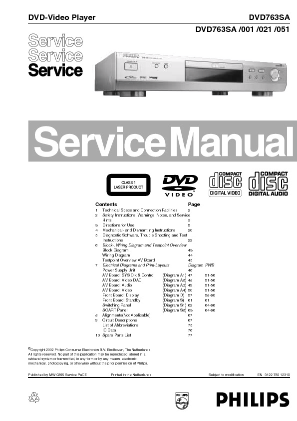 service manual for philips dvd763sa dvd763sa schematics datasheets rh service diagrams com Philips Portable DVD Player Manual Philips DVP642 DVD Player