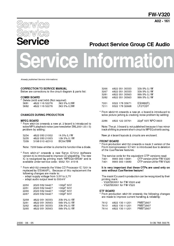 service manual for philips fw v320 fw v320 schematics datasheets rh service diagrams com Philips Electronics Manuals Philips TV User Manual